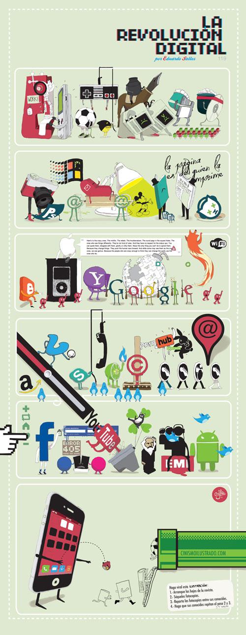 イラスト・デジタル革命の歴史